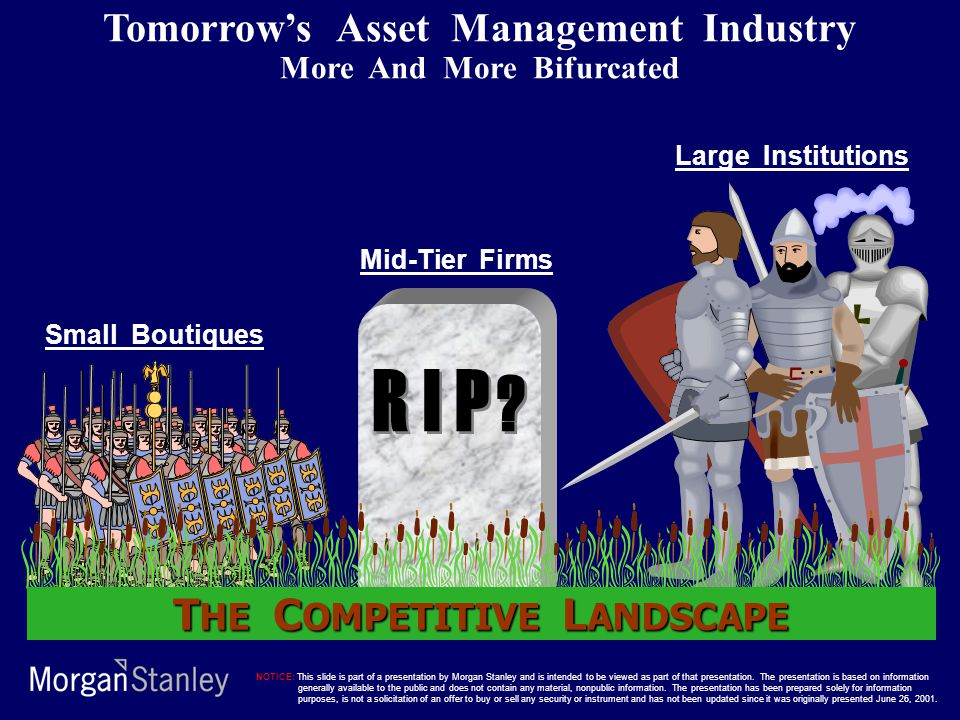 Tomorrow's Asset Management Industry More And More Bifurcated
