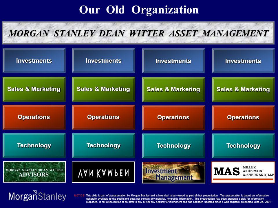MORGAN STANLEY DEAN WITTER ASSET MANAGEMENT