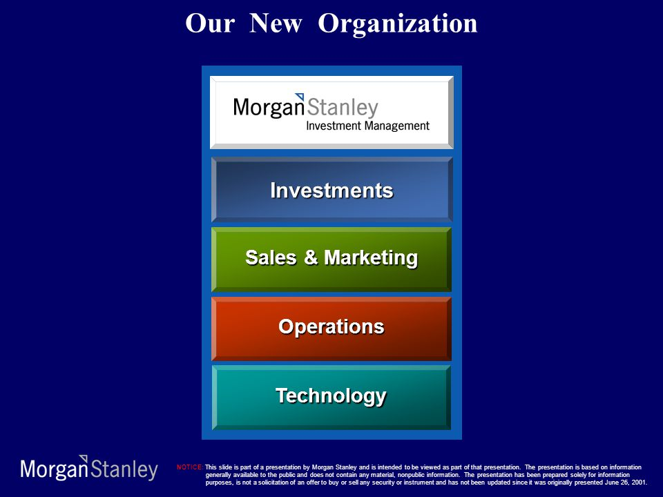 Our New Organization Investments Sales & Marketing Operations