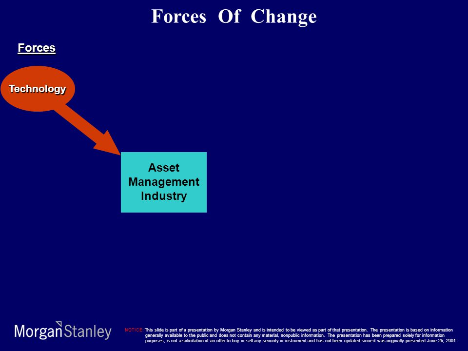 Forces Of Change Forces Asset Management Industry Technology