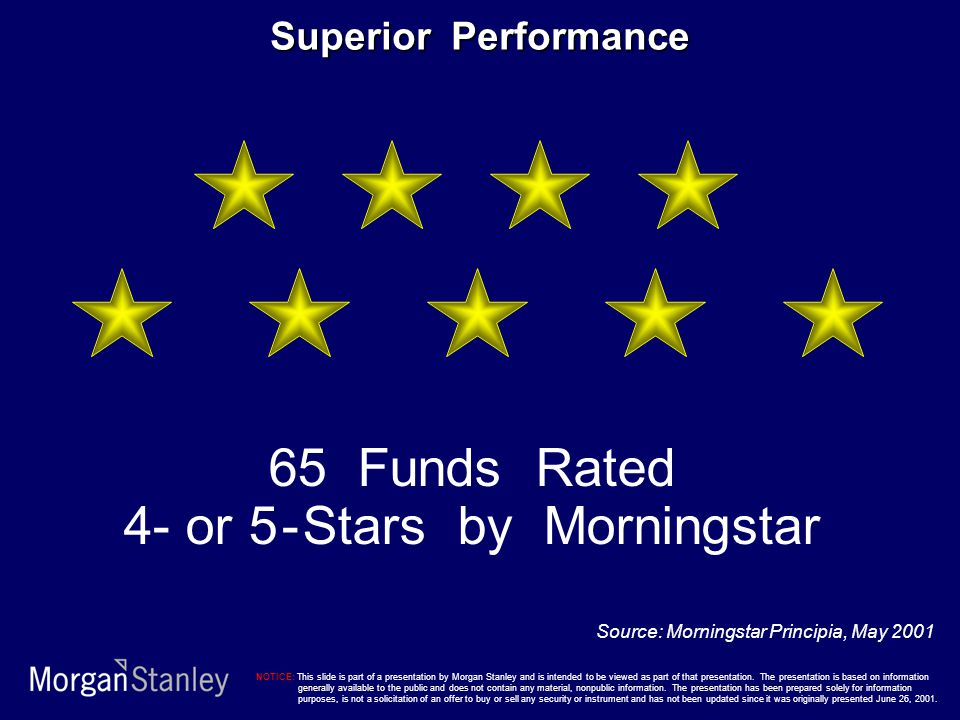 65 Funds Rated 4- or 5 - Stars by Morningstar