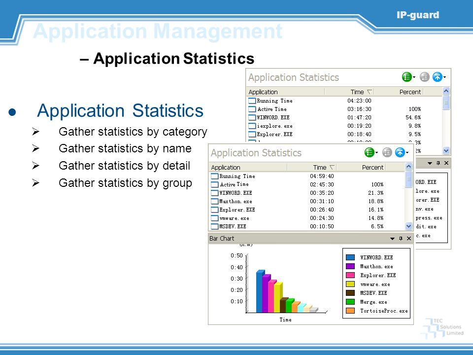 Application Management – Application Statistics