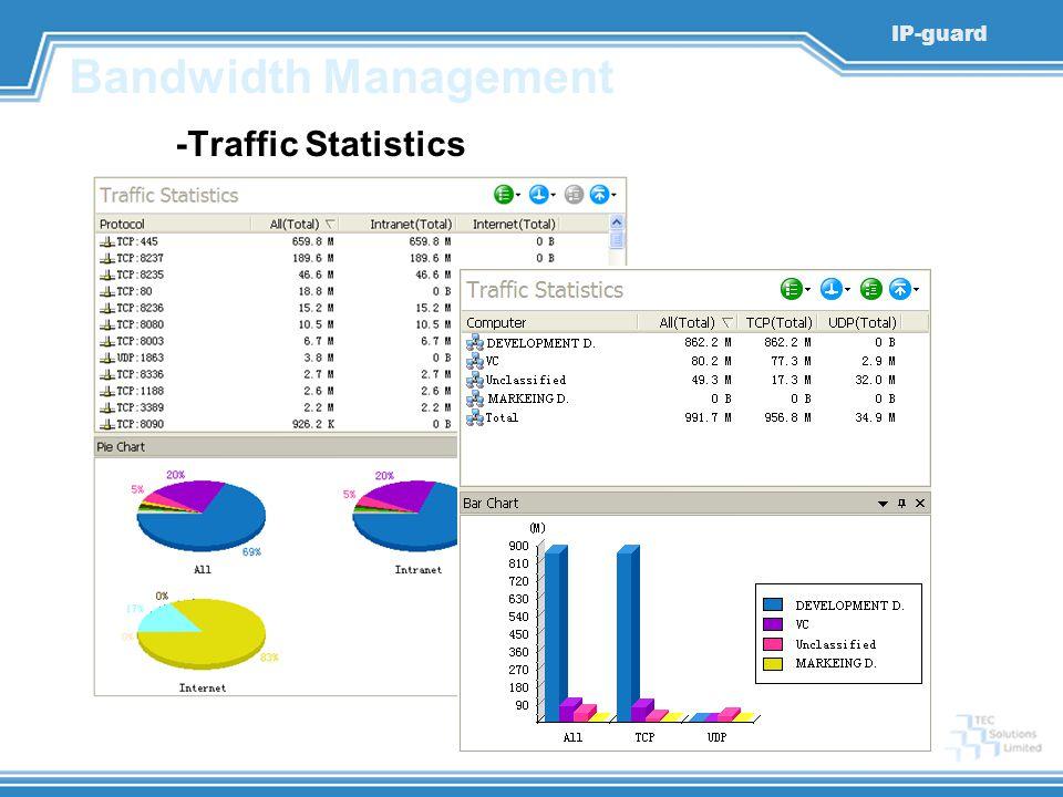 Bandwidth Management -Traffic Statistics