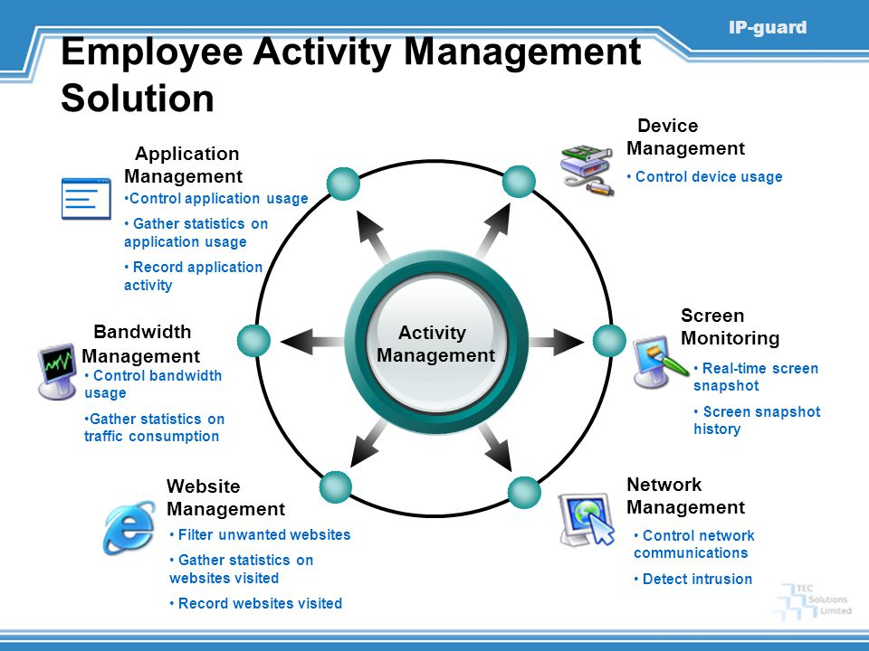 Employee Activity Management Solution