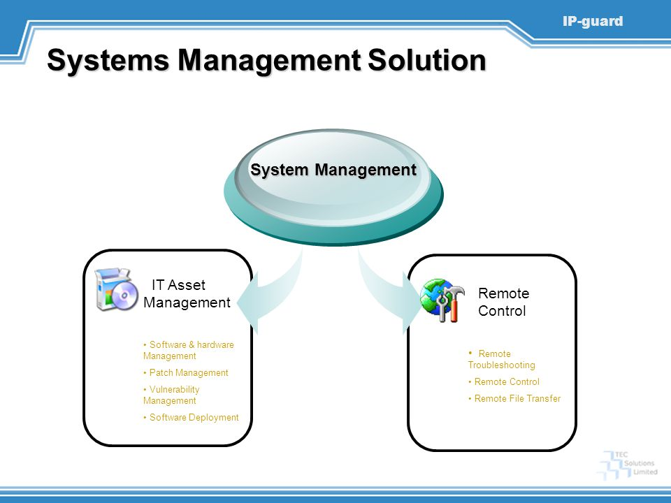 Systems Management Solution