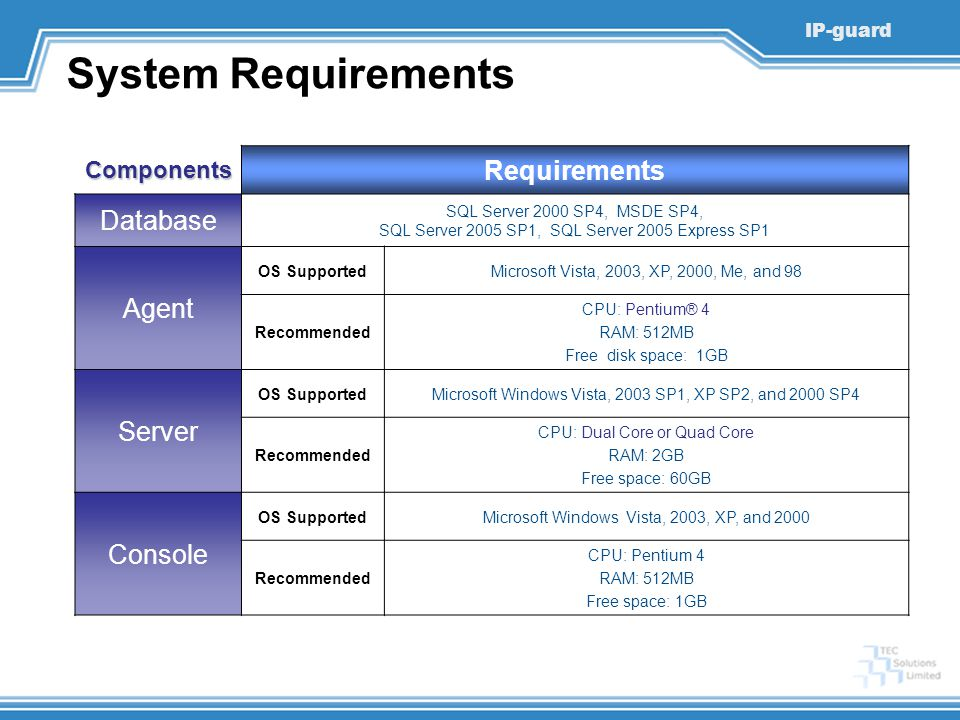 System Requirements Requirements Database Agent Server Console