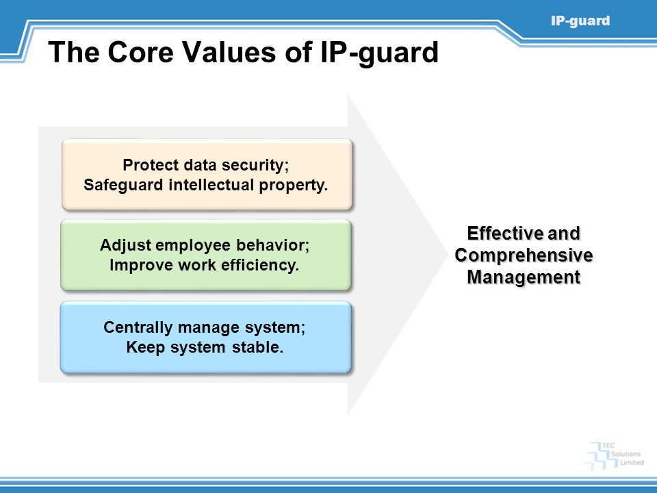 The Core Values of IP-guard