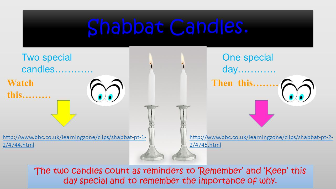 Shabbat Candles. Two special candles………… One special day…………