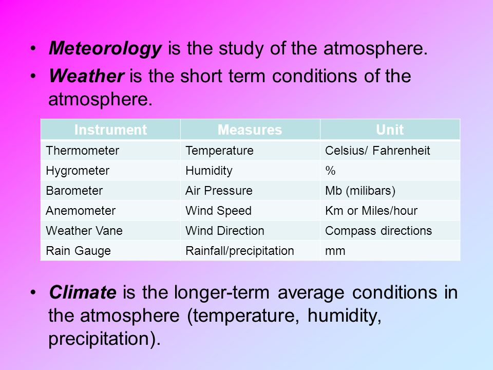 Meteorology is the study of the atmosphere.