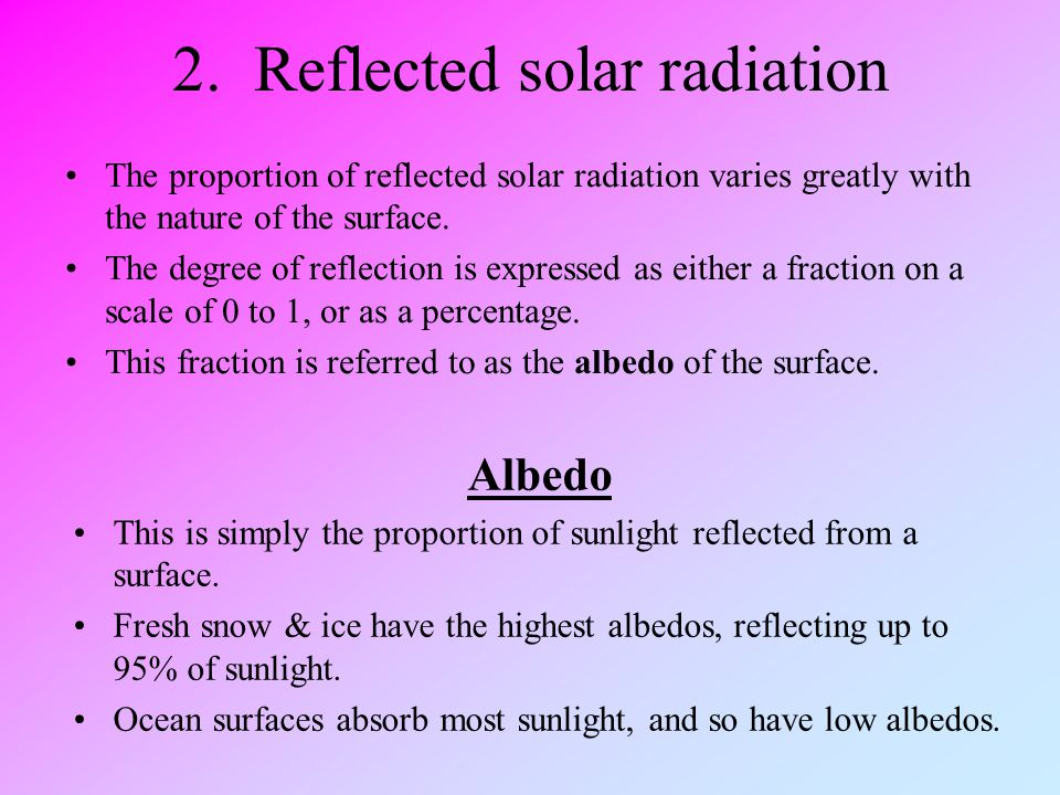 2. Reflected solar radiation