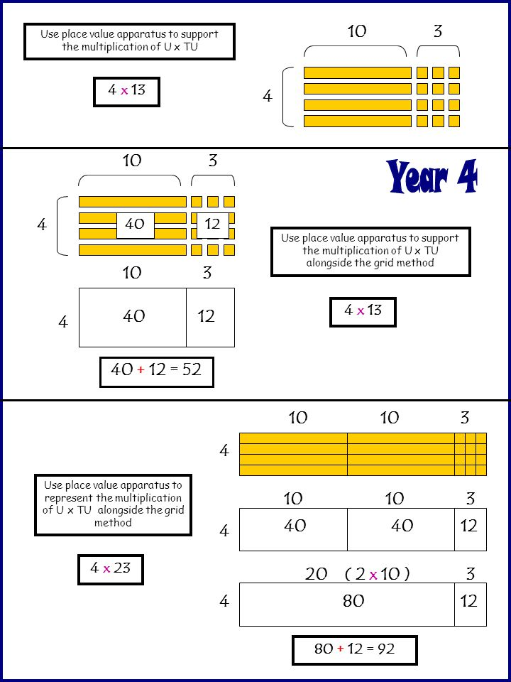 Use place value apparatus to support the multiplication of U x TU