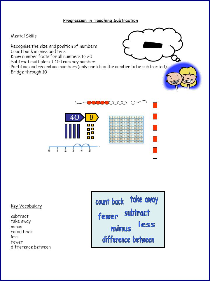 Progression in Teaching Subtraction