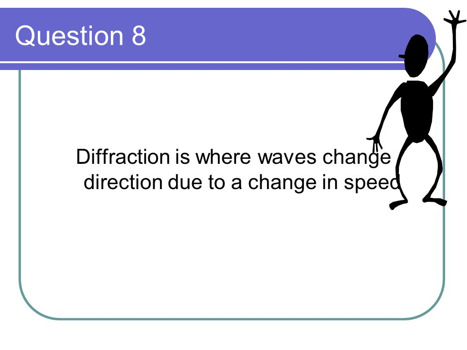 Diffraction is where waves change direction due to a change in speed