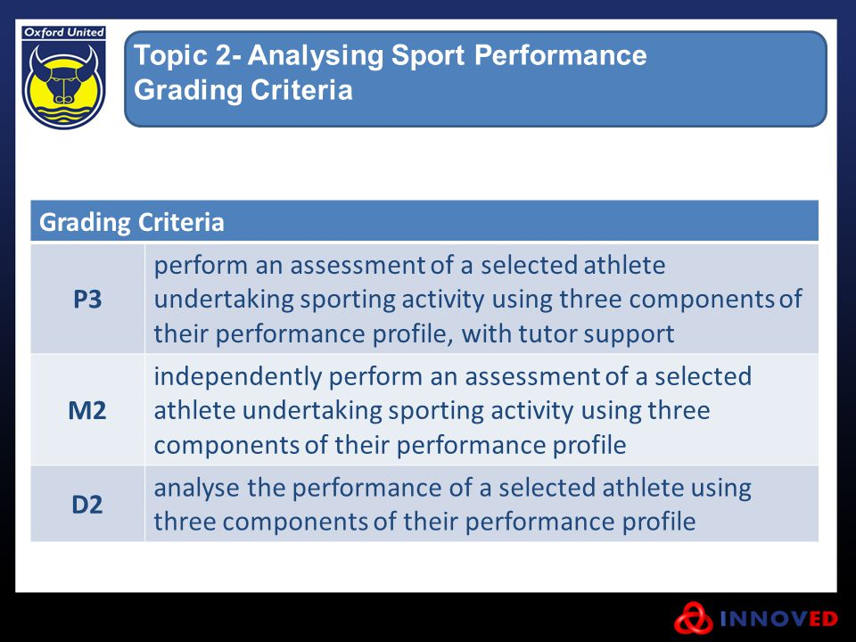 Topic 2- Analysing Sport Performance Grading Criteria