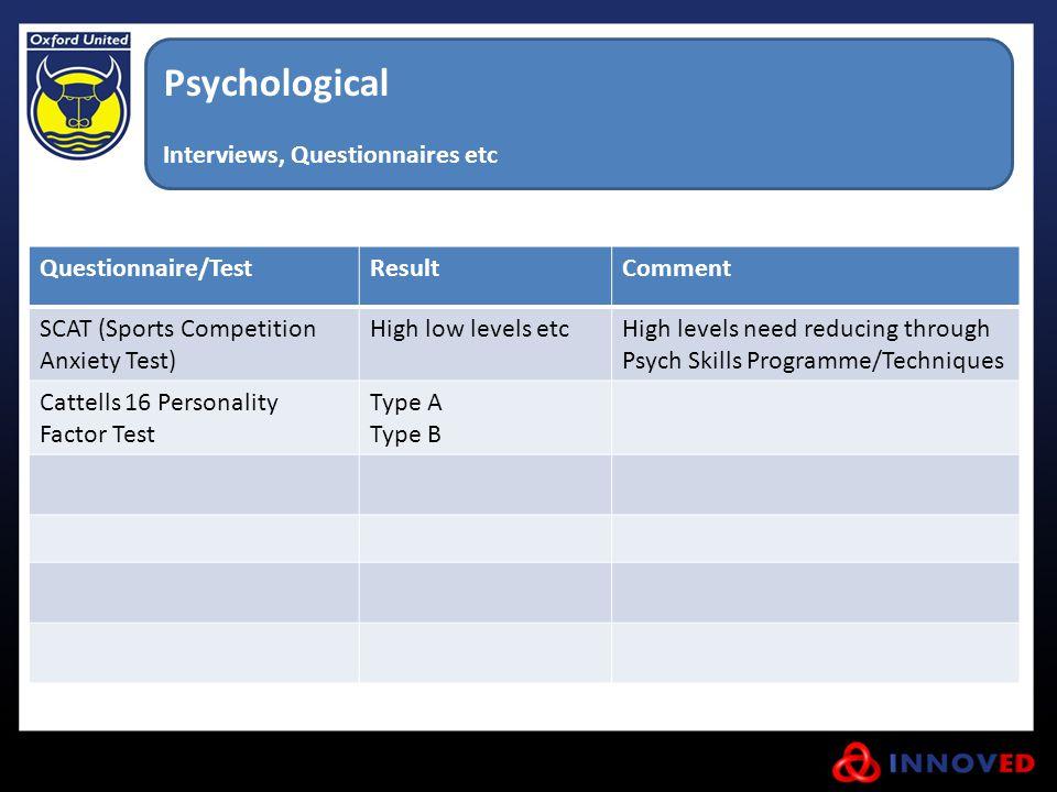 Psychological Interviews, Questionnaires etc Questionnaire/Test Result