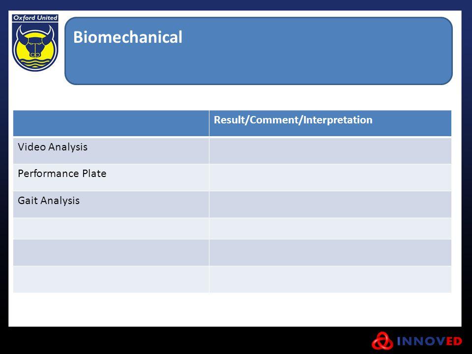 Biomechanical Result/Comment/Interpretation Video Analysis