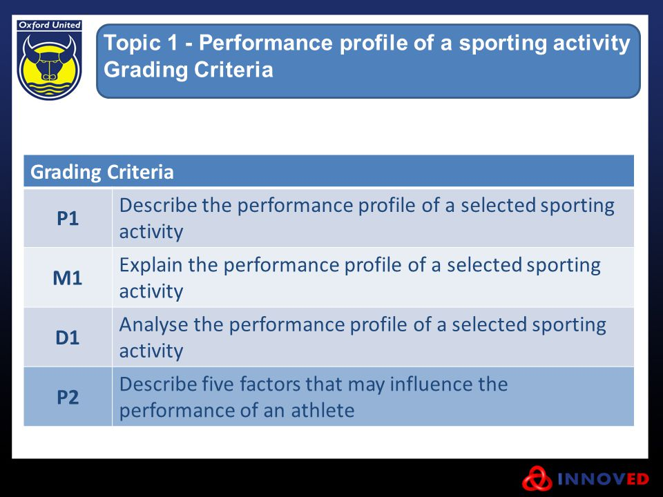 Topic 1 - Performance profile of a sporting activity Grading Criteria