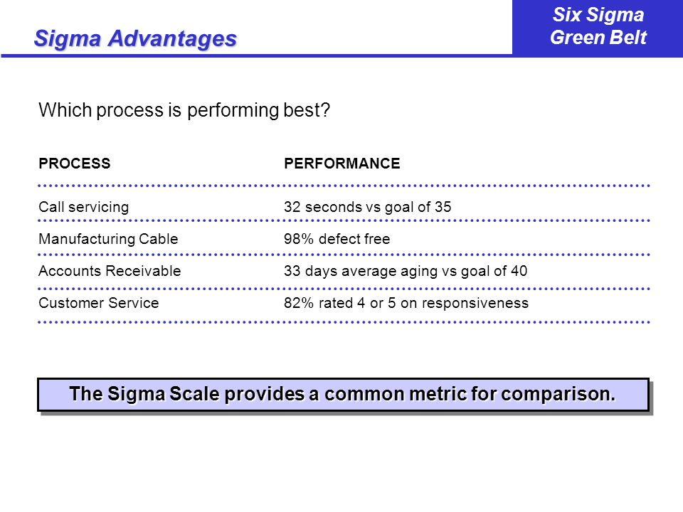 The Sigma Scale provides a common metric for comparison.