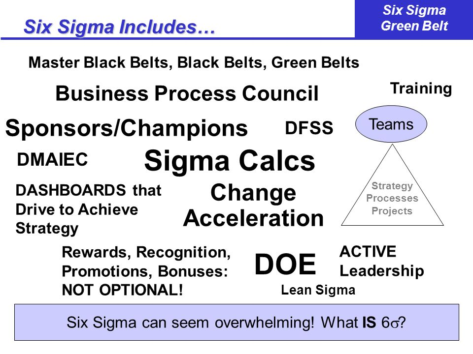 Six Sigma can seem overwhelming! What IS 6