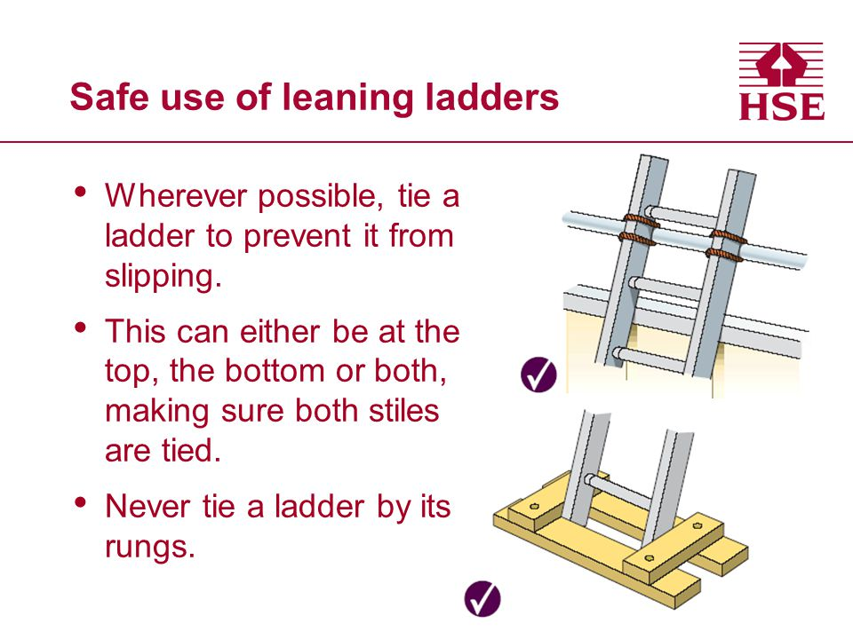 Safe use of leaning ladders