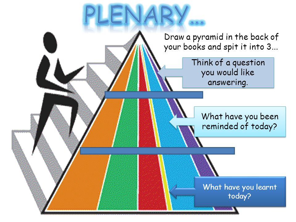 Plenary… Draw a pyramid in the back of your books and spit it into 3... Think of a question you would like answering.