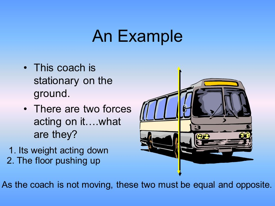 An Example This coach is stationary on the ground.