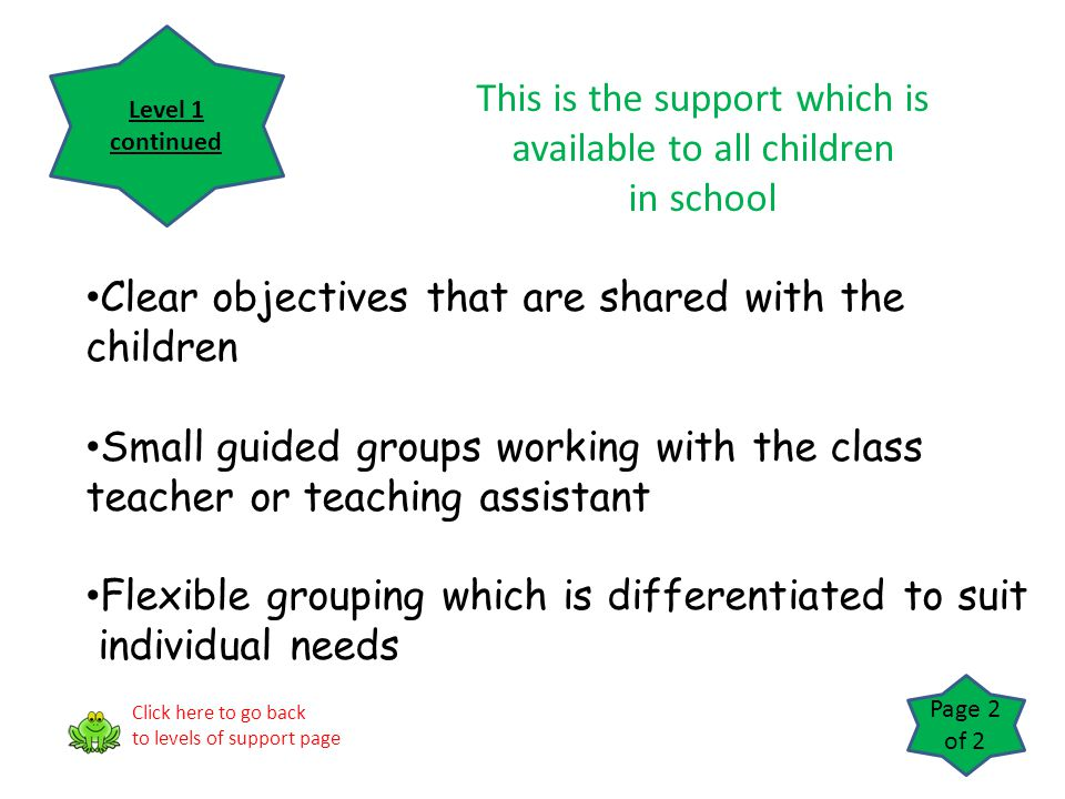 This is the support which is available to all children in school