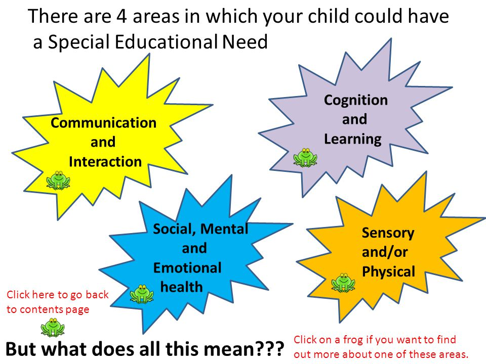 There are 4 areas in which your child could have