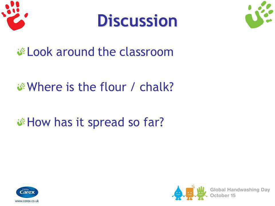 Discussion Look around the classroom Where is the flour / chalk