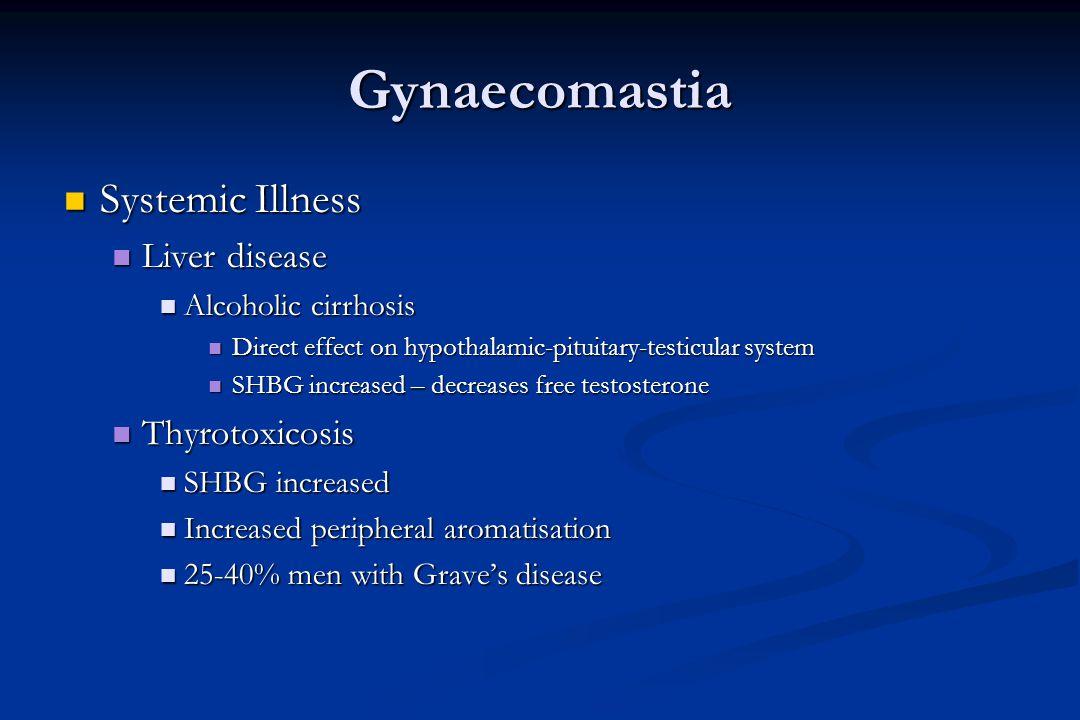 Gynaecomastia Systemic Illness Liver disease Thyrotoxicosis