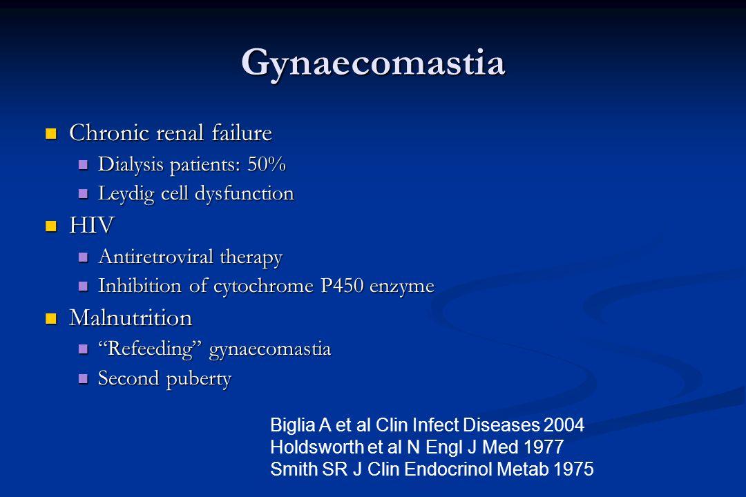 Gynaecomastia Chronic renal failure HIV Malnutrition