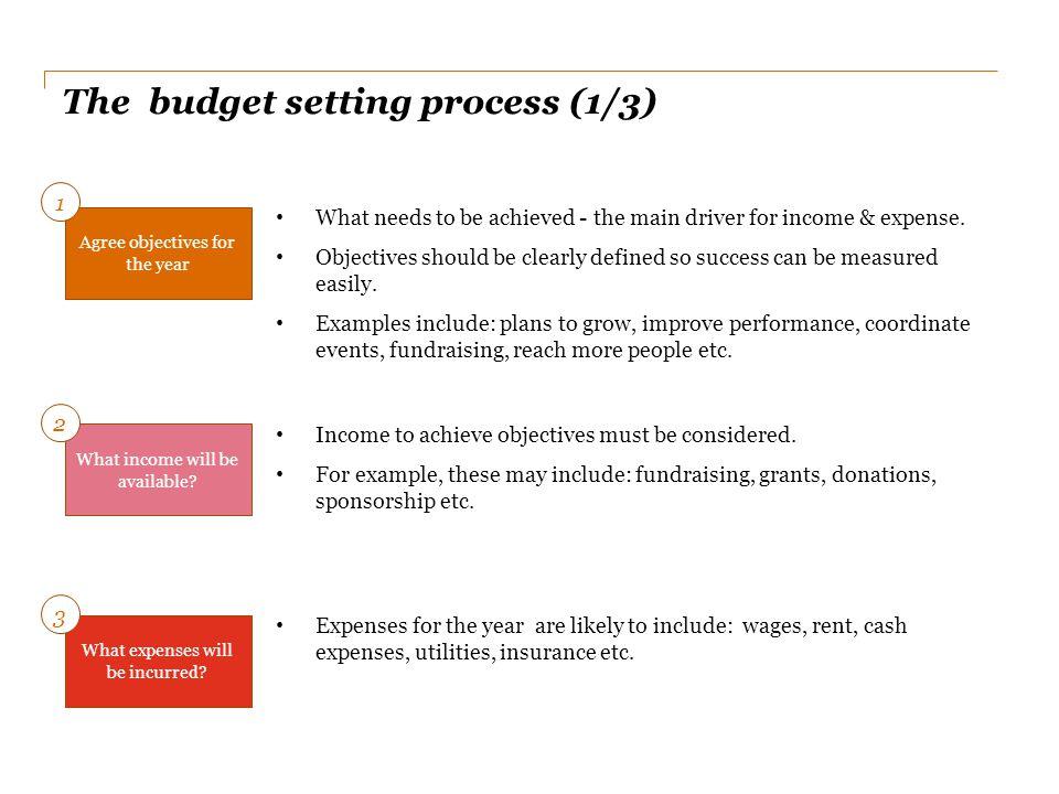 The budget setting process (1/3)