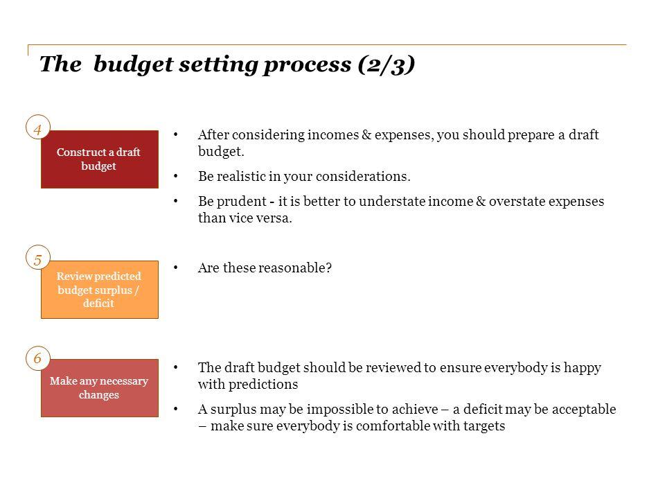 The budget setting process (2/3)