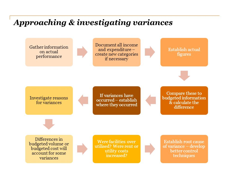 Approaching & investigating variances