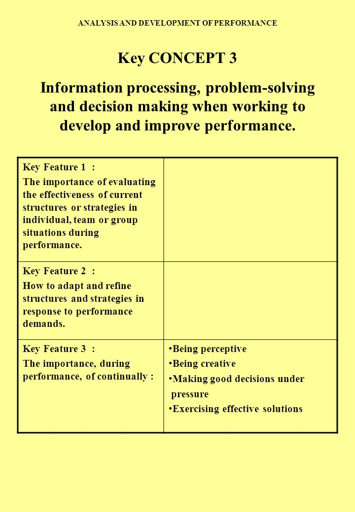 ANALYSIS AND DEVELOPMENT OF PERFORMANCE