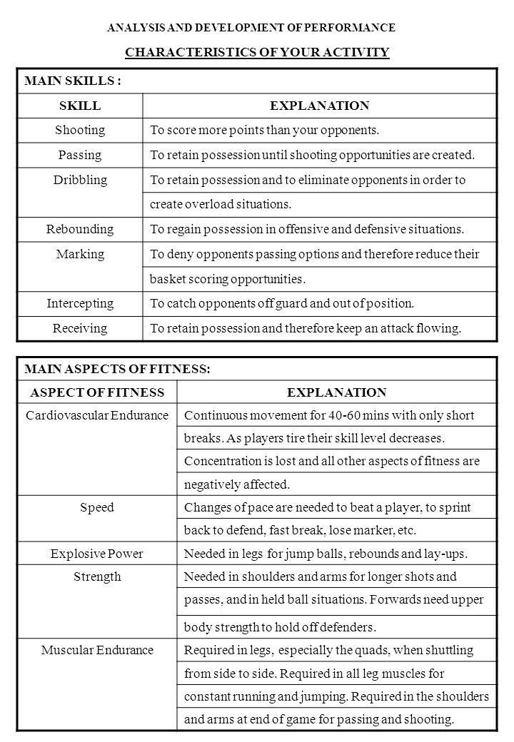CHARACTERISTICS OF YOUR ACTIVITY MAIN SKILLS : SKILL EXPLANATION