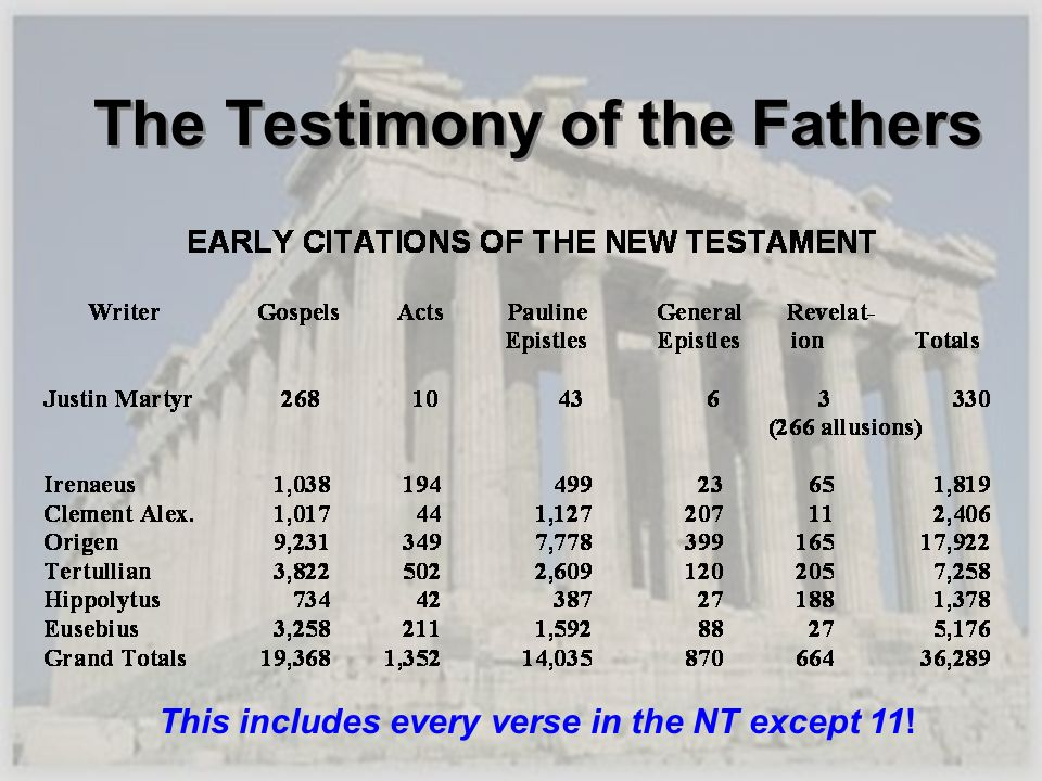 The Testimony of the Fathers