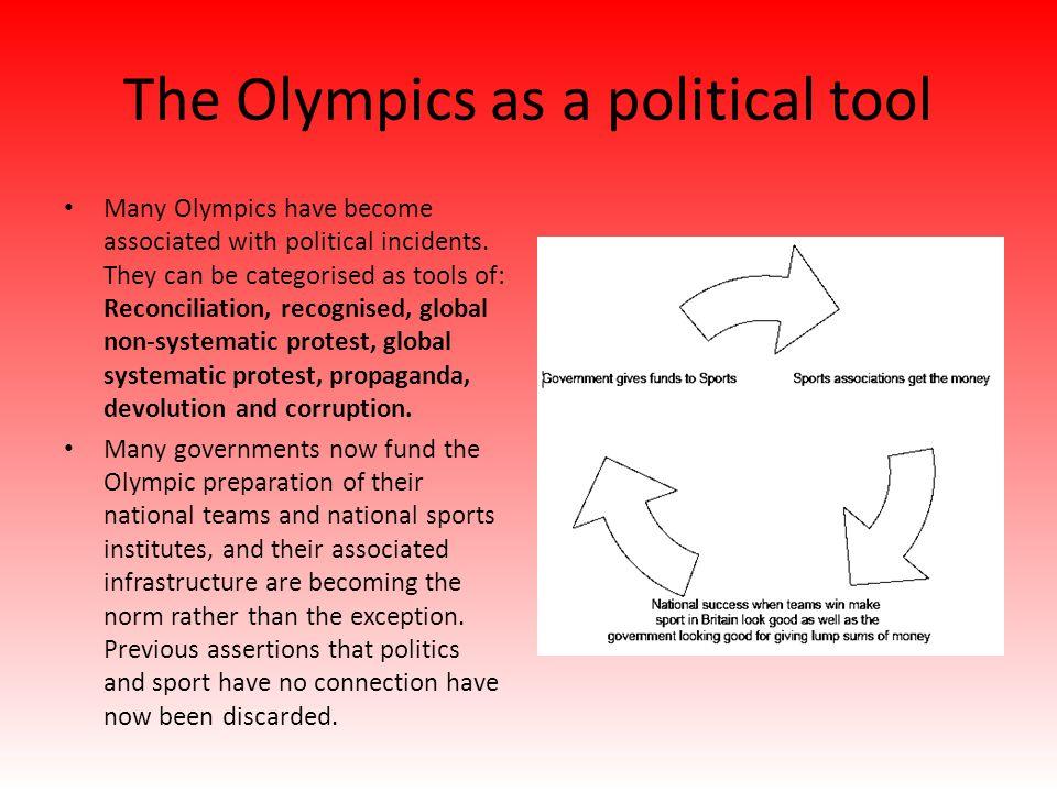The Olympics as a political tool