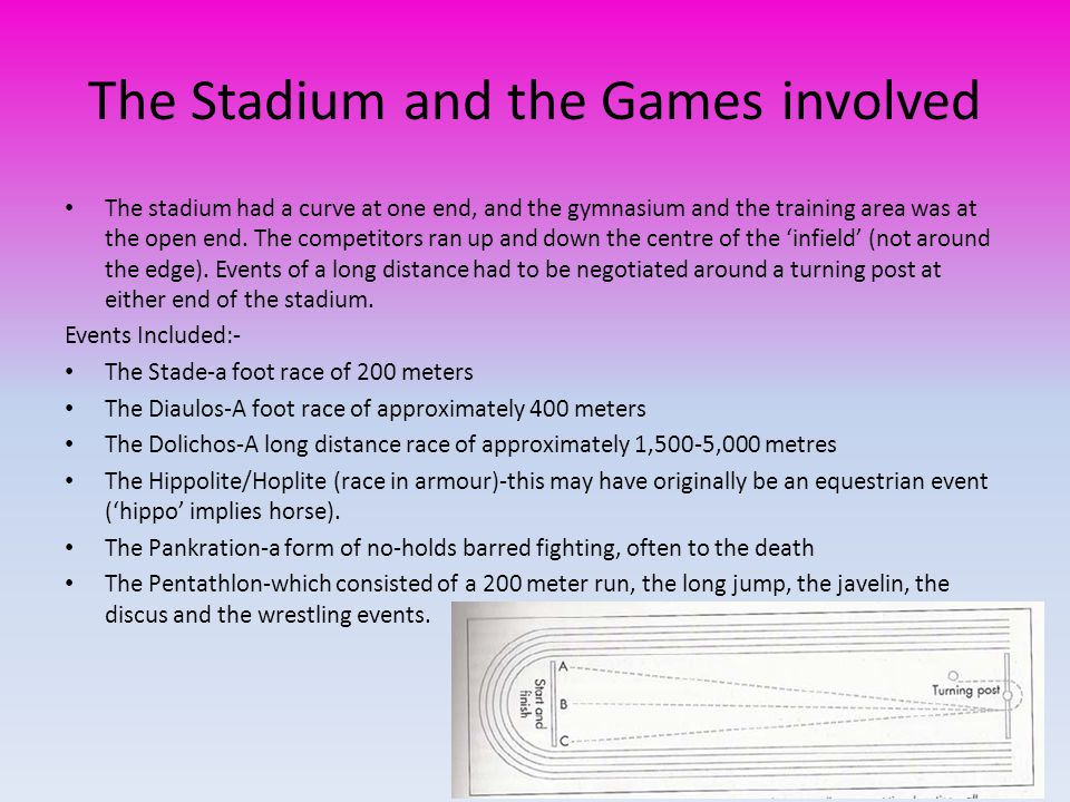The Stadium and the Games involved