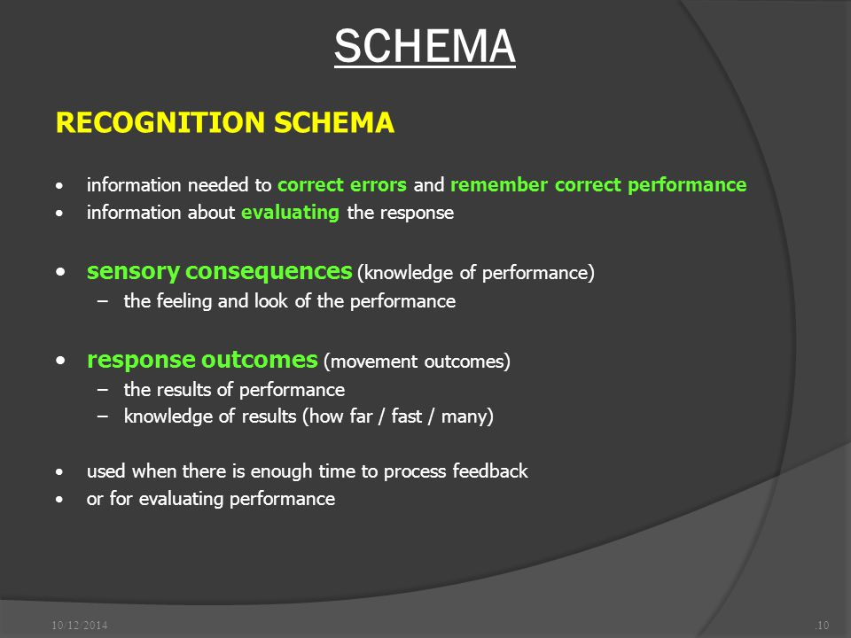 SCHEMA RECOGNITION SCHEMA