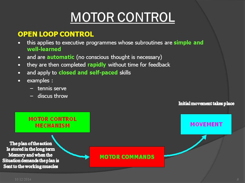 MOTOR CONTROL OPEN LOOP CONTROL