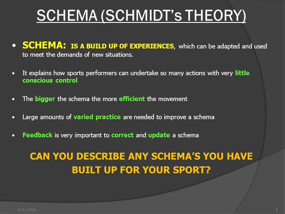 SCHEMA (SCHMIDT's THEORY)