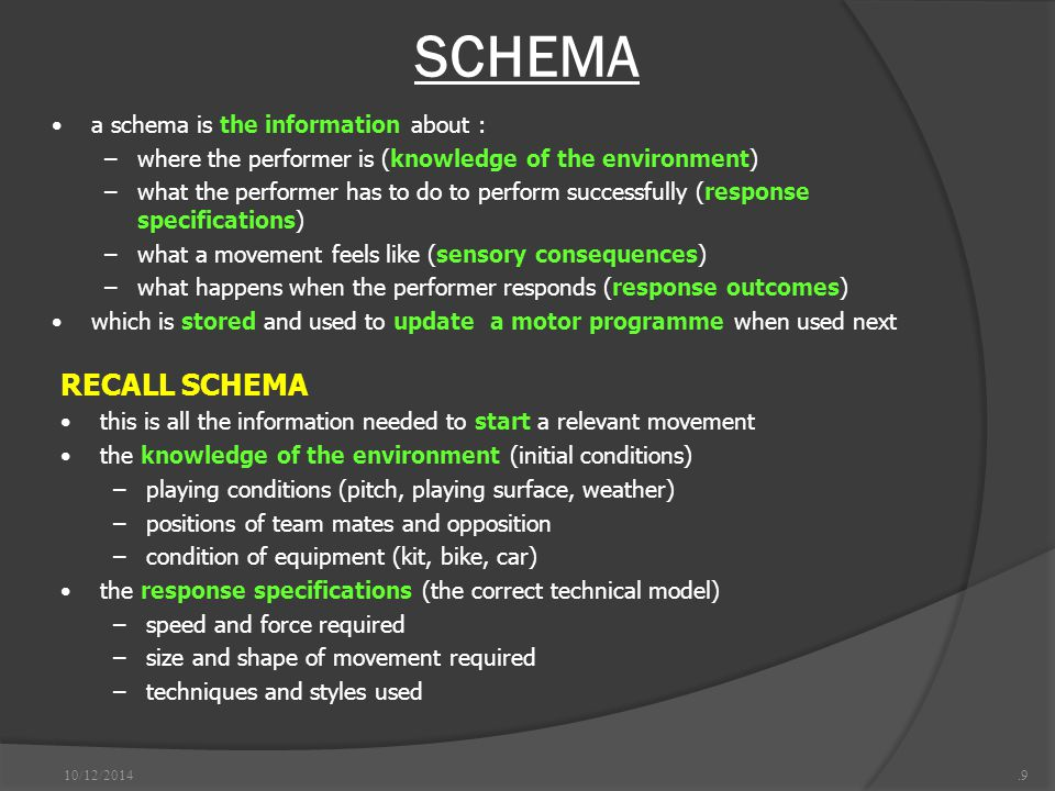 SCHEMA RECALL SCHEMA a schema is the information about :