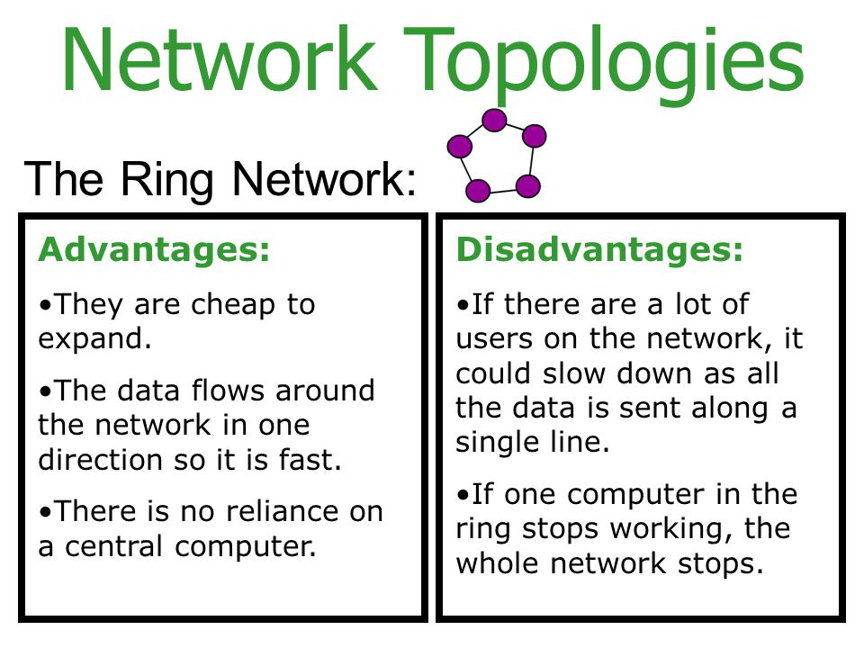 Network Topologies The Ring Network: Advantages: Disadvantages: