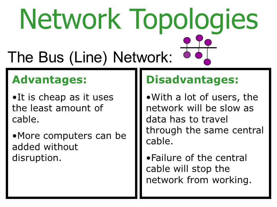 the advantages and disadvantages of the bus network Related posts you should see: types of network topologies (bus, ring and star) star topology : advantages and disadvantages bus topology or linear topology.