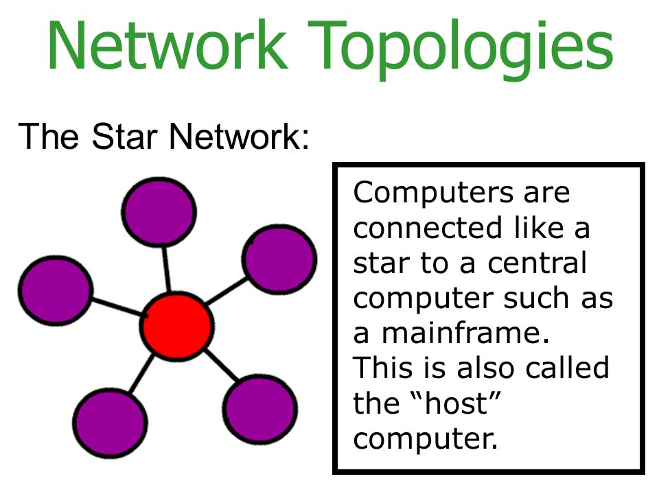 Network Topologies The Star Network: