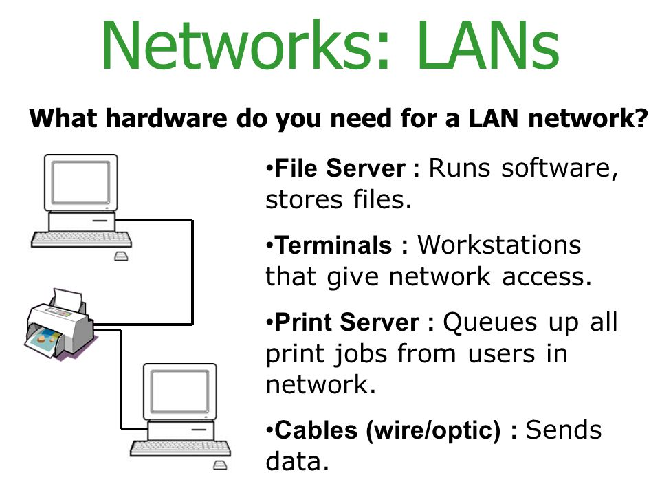 Networks: LANs What hardware do you need for a LAN network