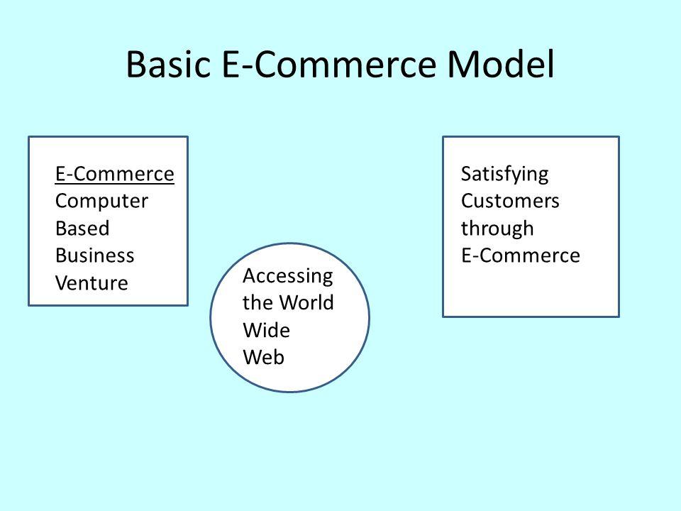Basic E-Commerce Model