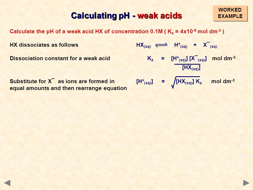 Calculating pH - weak acids