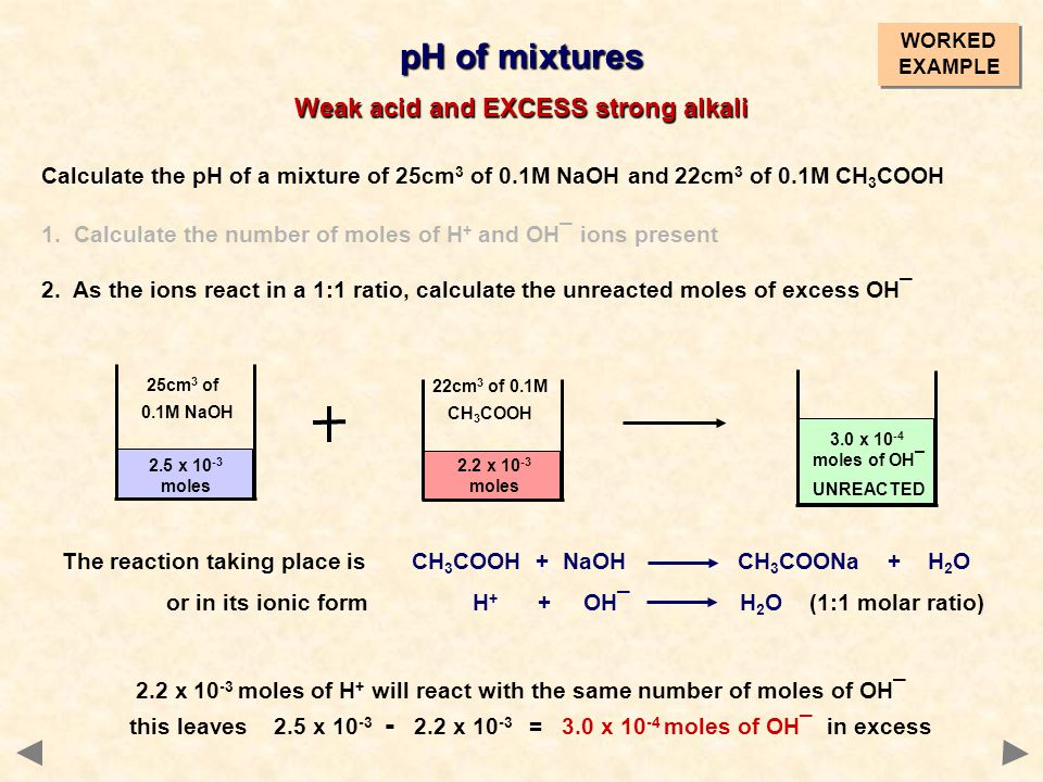 Weak acid and EXCESS strong alkali